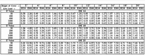 Sdr 35 Vs Schedule 40 Zef Jam